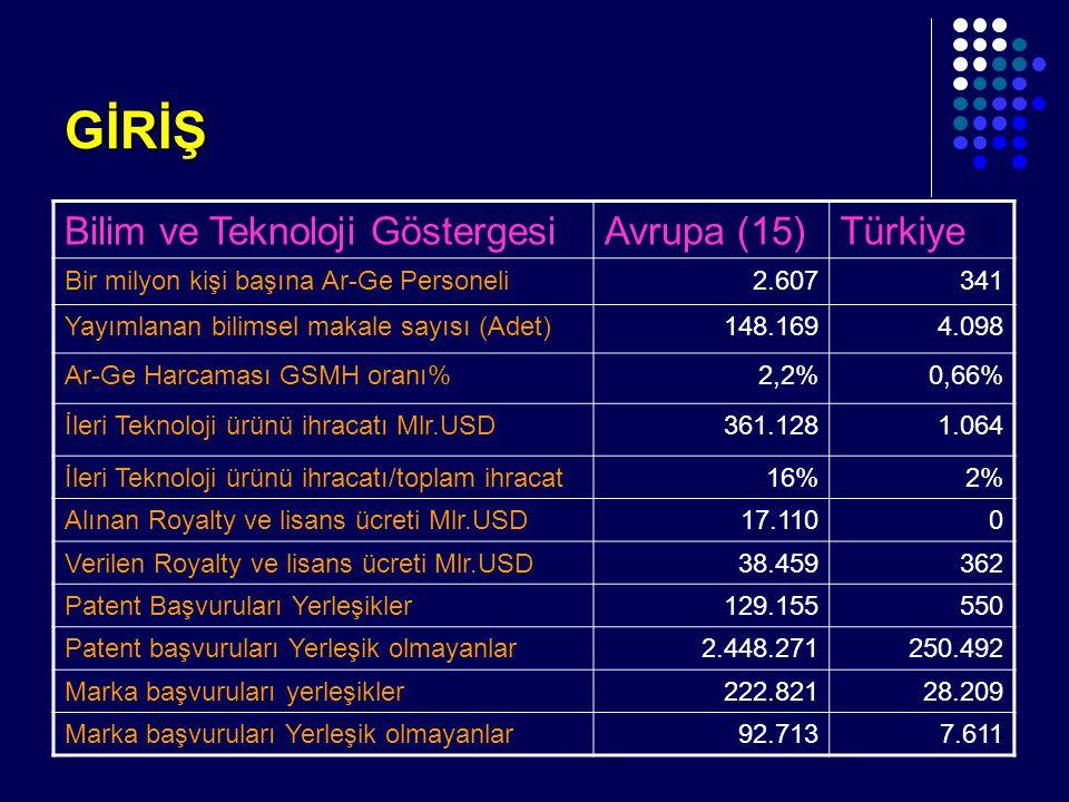 GİRİŞ Bilim ve Teknoloji Göstergesi Avrupa (15) Türkiye
