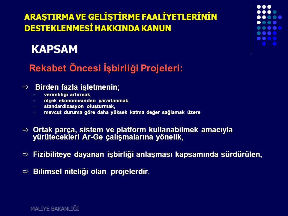 KAPSAM Rekabet Öncesi İşbirliği Projeleri:
