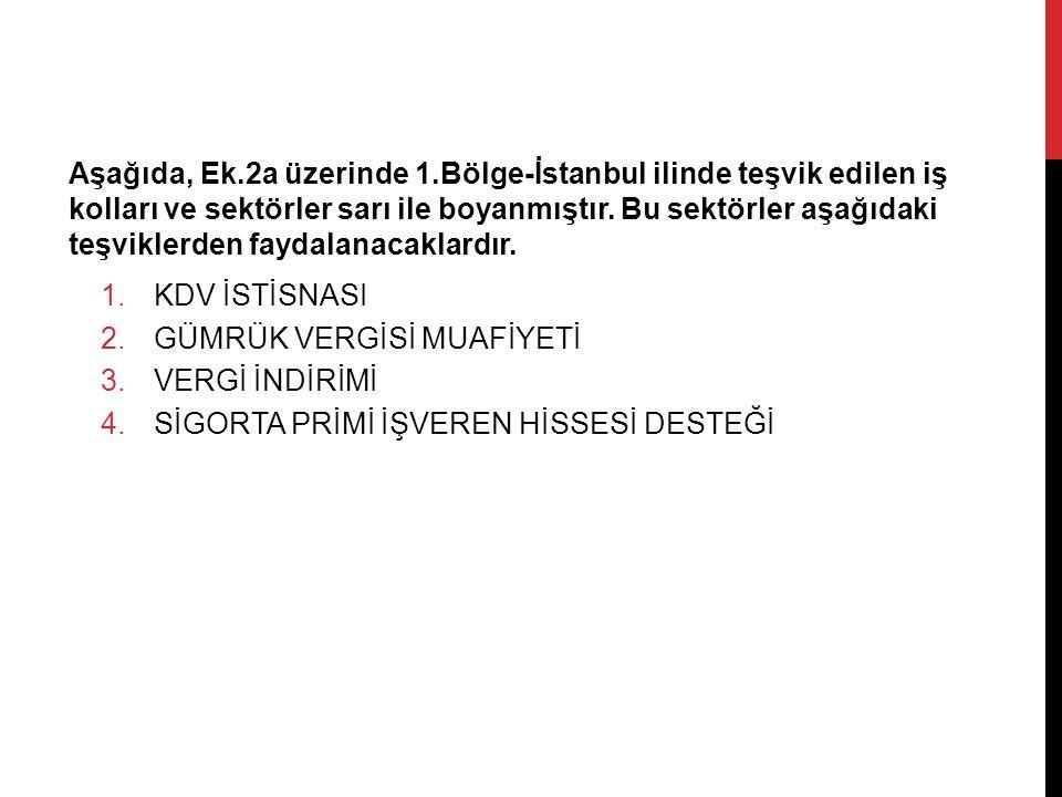 Aşağıda, Ek.2a üzerinde 1.Bölge-İstanbul ilinde teşvik edilen iş kolları ve sektörler sarı ile boyanmıştır. Bu sektörler aşağıdaki teşviklerden faydalanacaklardır.