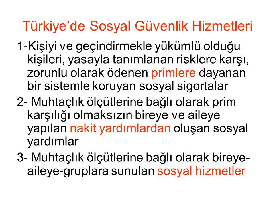 Türkiye'de Sosyal Güvenlik Hizmetleri