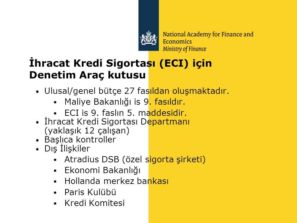 İhracat Kredi Sigortası (ECI) için Denetim Araç kutusu