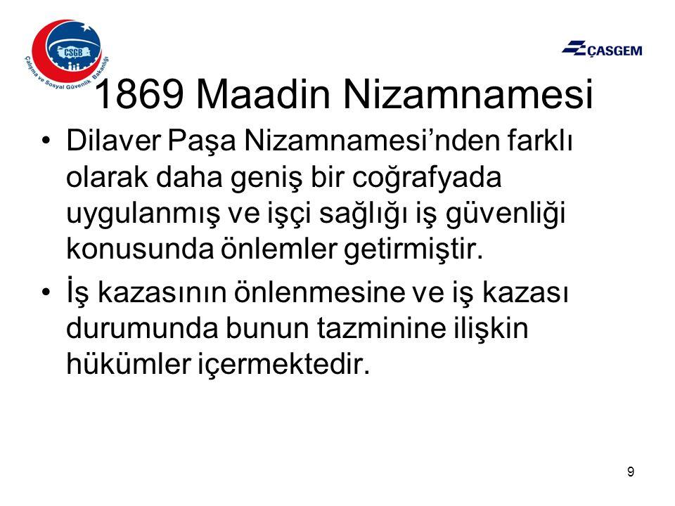 1869 Maadin Nizamnamesi