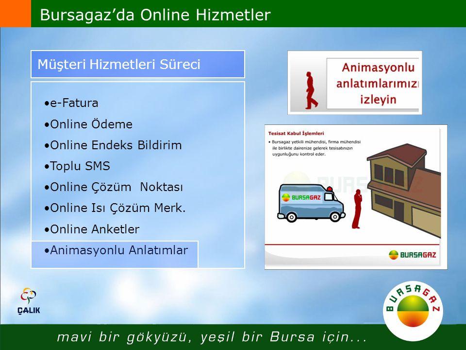 Bursagaz'da Online Hizmetler