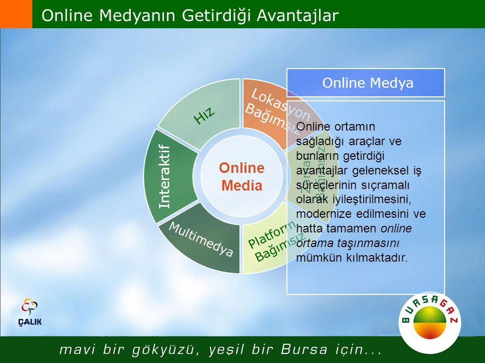 Online Medyanın Getirdiği Avantajlar