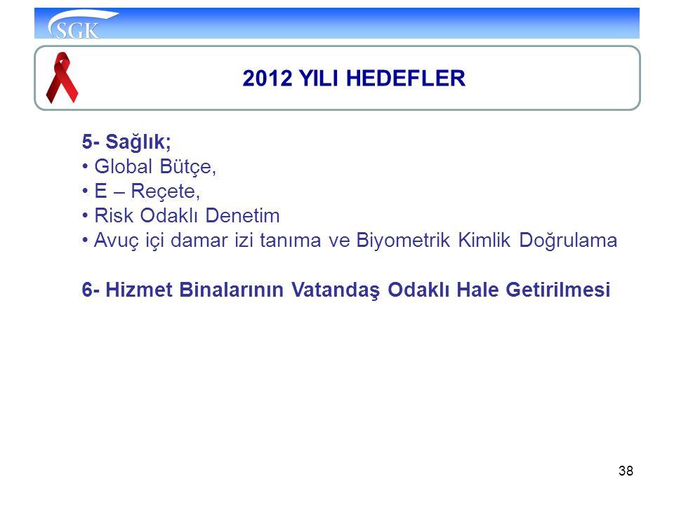 2012 YILI HEDEFLER 5- Sağlık; Global Bütçe, E – Reçete,