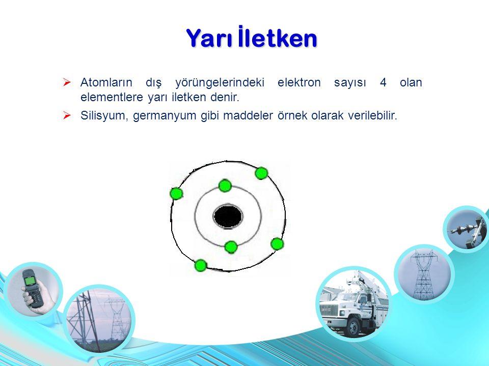 Yarı İletken Atomların dış yörüngelerindeki elektron sayısı 4 olan elementlere yarı iletken denir.