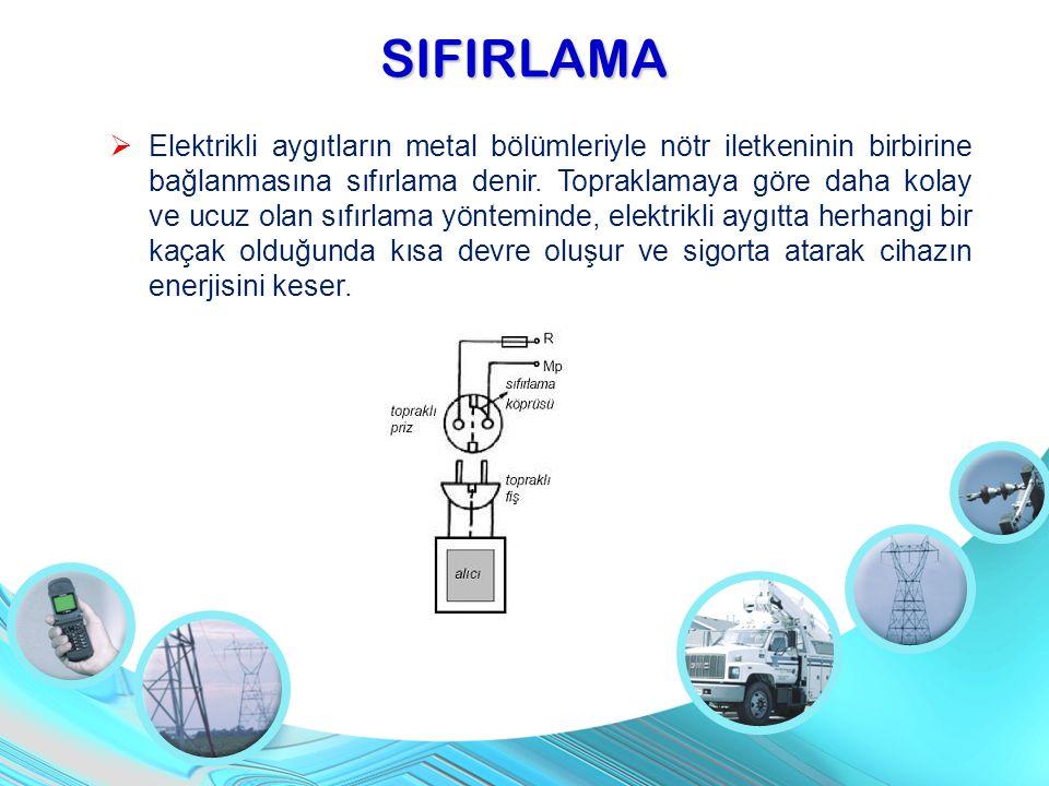 SIFIRLAMA