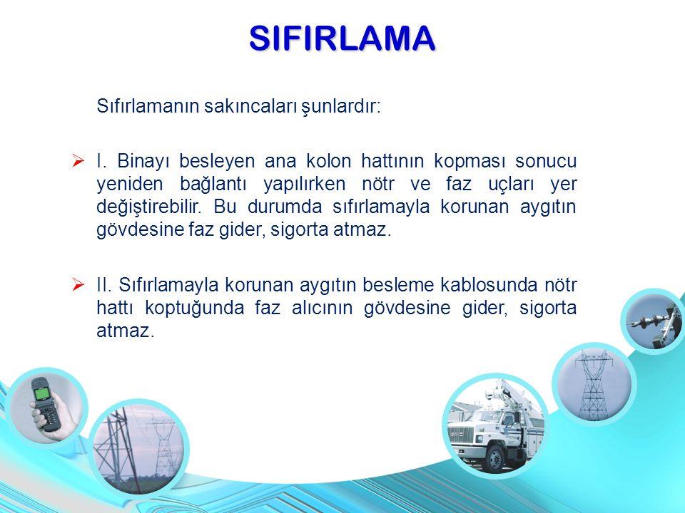 SIFIRLAMA Sıfırlamanın sakıncaları şunlardır: