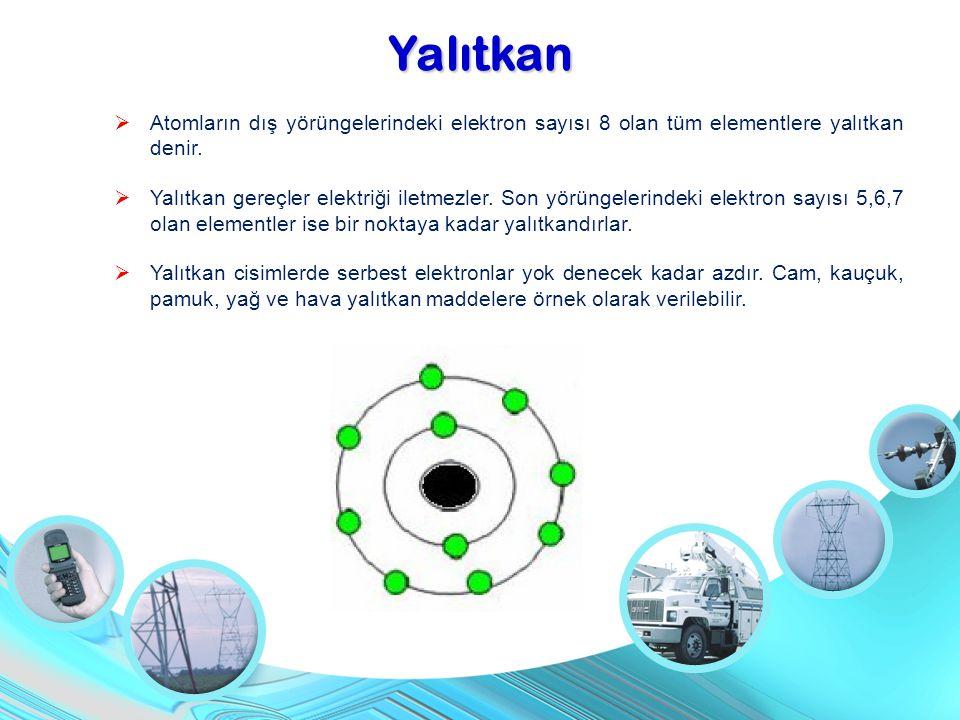 Yalıtkan Atomların dış yörüngelerindeki elektron sayısı 8 olan tüm elementlere yalıtkan denir.