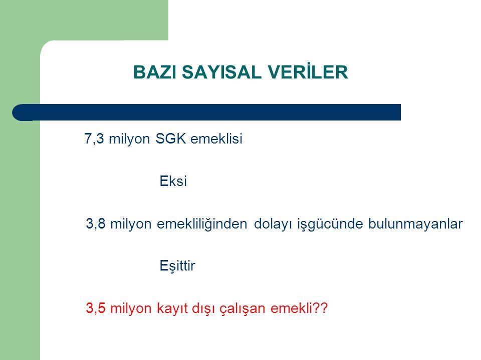 BAZI SAYISAL VERİLER 7,3 milyon SGK emeklisi Eksi