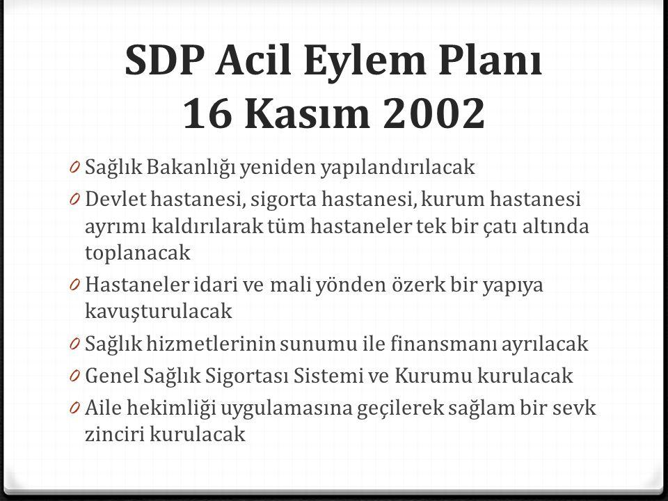 SDP Acil Eylem Planı 16 Kasım 2002