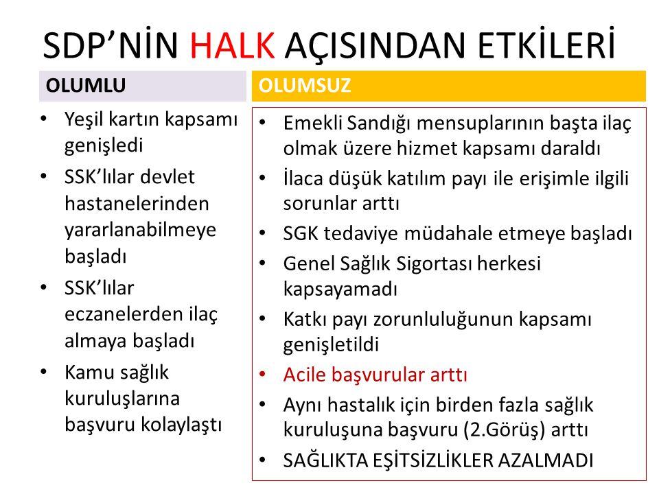 SDP'NİN HALK AÇISINDAN ETKİLERİ