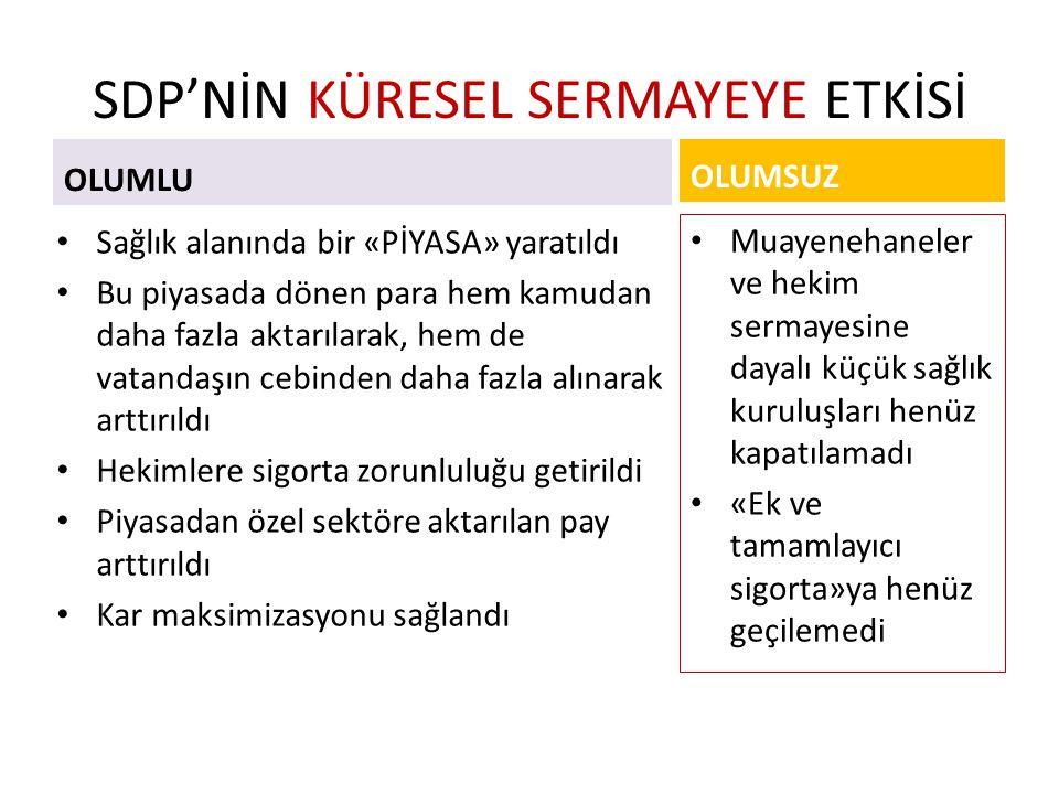 SDP'NİN KÜRESEL SERMAYEYE ETKİSİ