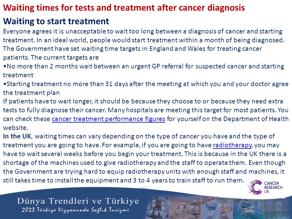 Waiting times for tests and treatment after cancer diagnosis