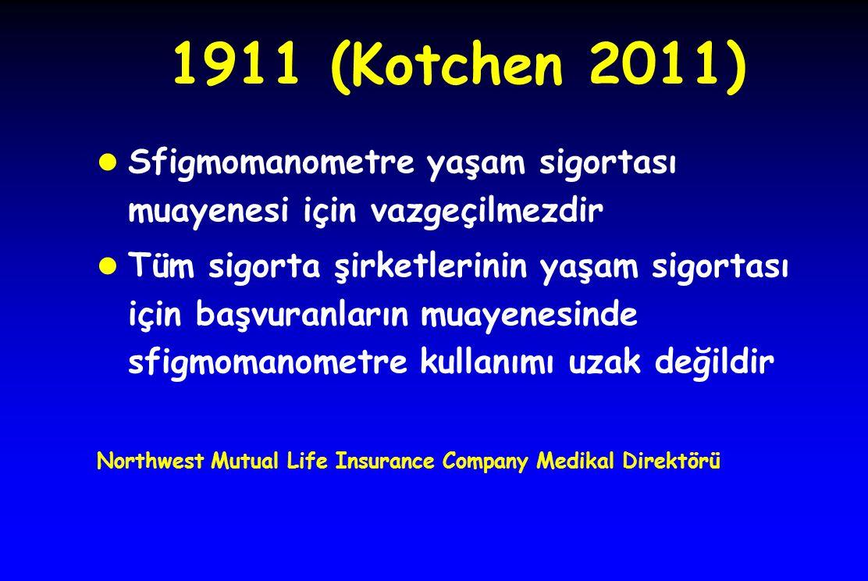 1911 (Kotchen 2011) Sfigmomanometre yaşam sigortası muayenesi için vazgeçilmezdir.