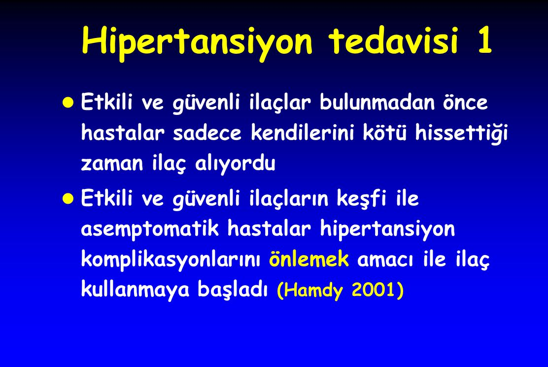Hipertansiyon tedavisi 1