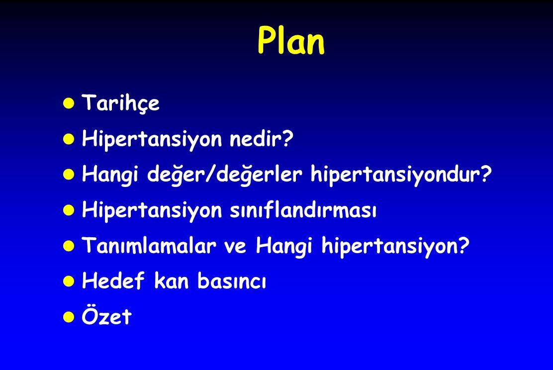 Plan Tarihçe Hipertansiyon nedir