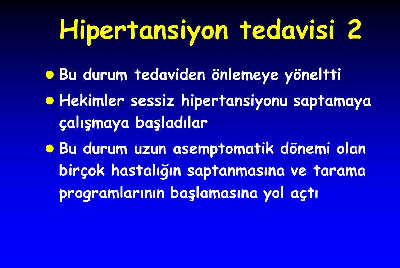 Hipertansiyon tedavisi 2
