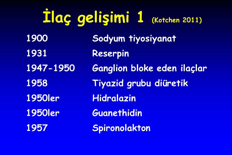 İlaç gelişimi 1 (Kotchen 2011)