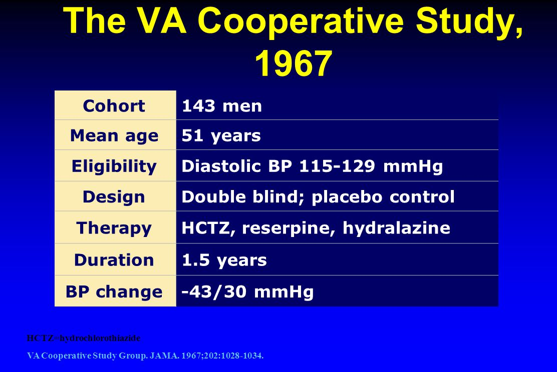 The VA Cooperative Study, 1967