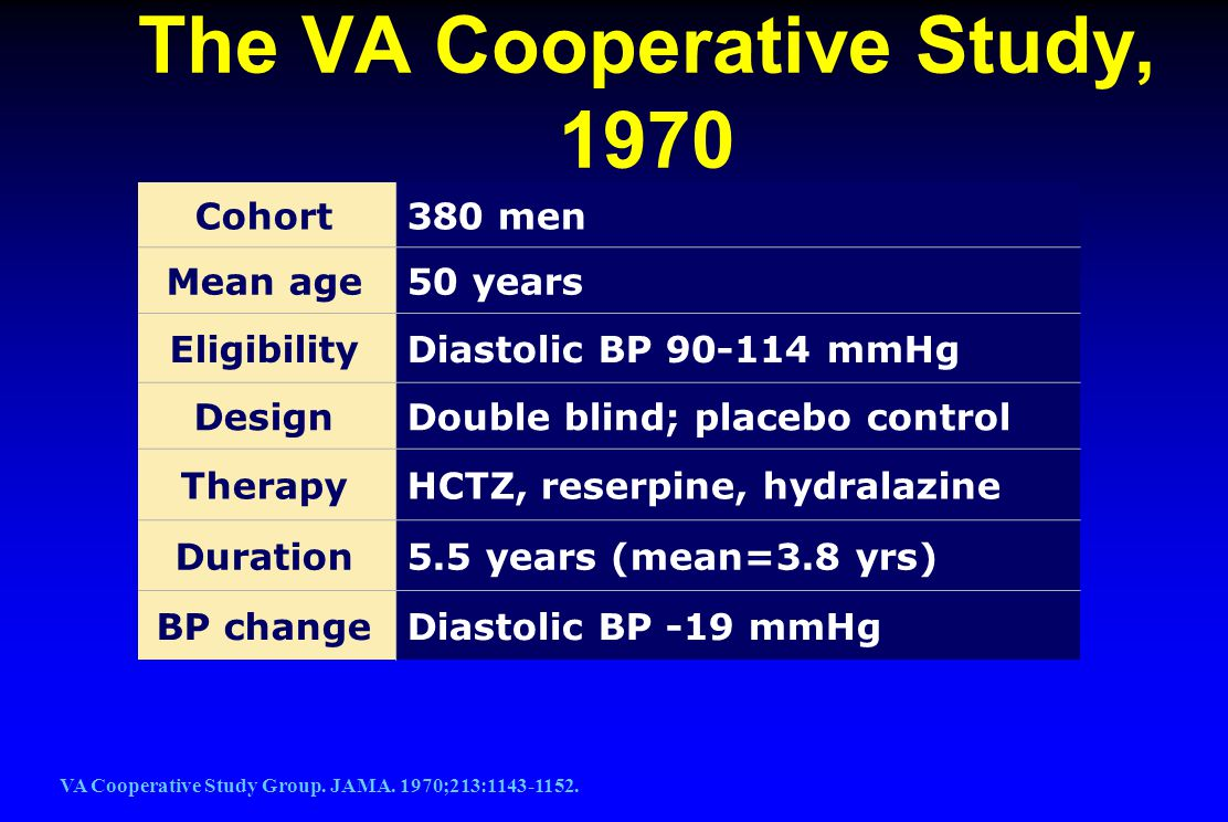 The VA Cooperative Study, 1970