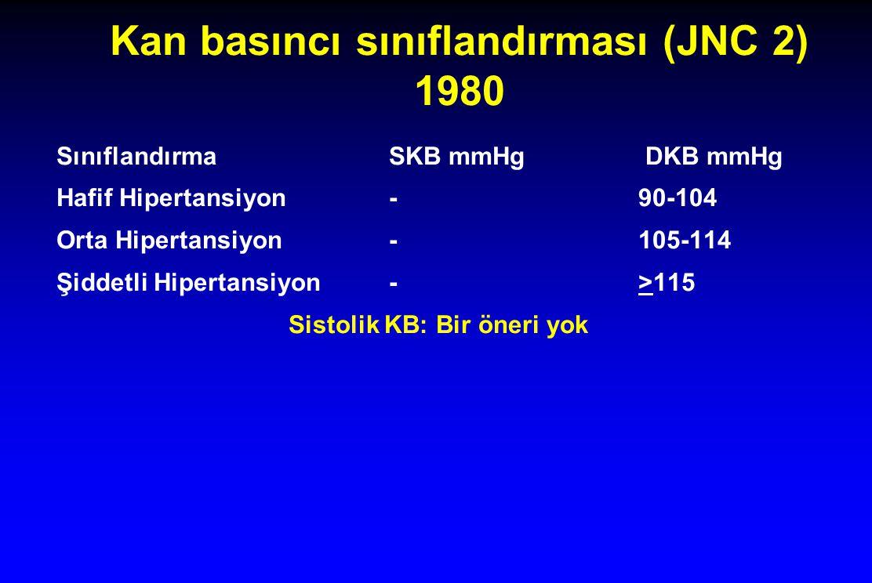 Kan basıncı sınıflandırması (JNC 2) 1980