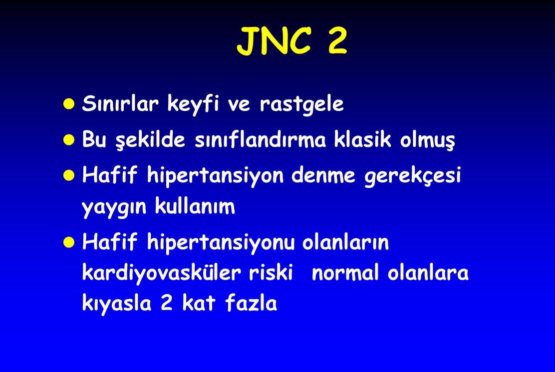 JNC 2 Sınırlar keyfi ve rastgele Bu şekilde sınıflandırma klasik olmuş