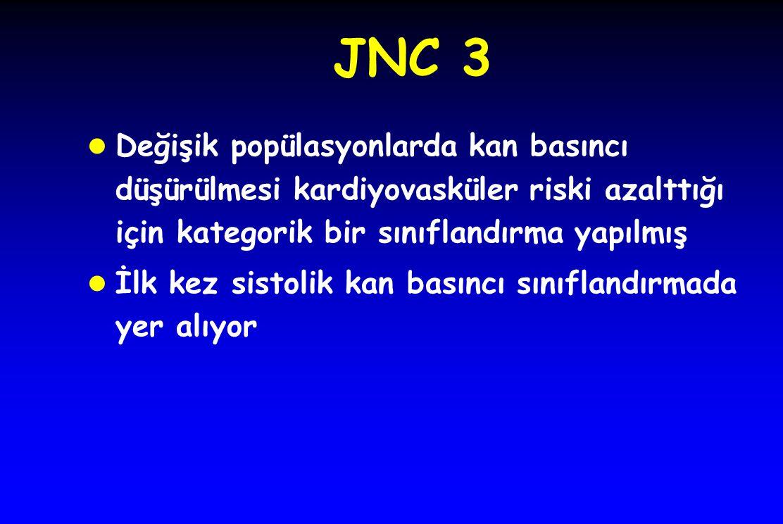 JNC 3 Değişik popülasyonlarda kan basıncı düşürülmesi kardiyovasküler riski azalttığı için kategorik bir sınıflandırma yapılmış.