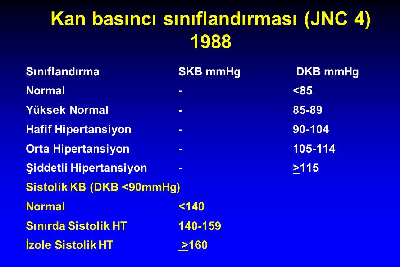 Kan basıncı sınıflandırması (JNC 4) 1988