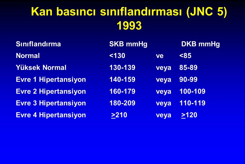 Kan basıncı sınıflandırması (JNC 5) 1993