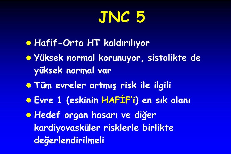 JNC 5 Hafif-Orta HT kaldırılıyor