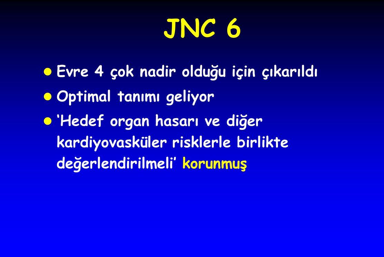 JNC 6 Evre 4 çok nadir olduğu için çıkarıldı Optimal tanımı geliyor