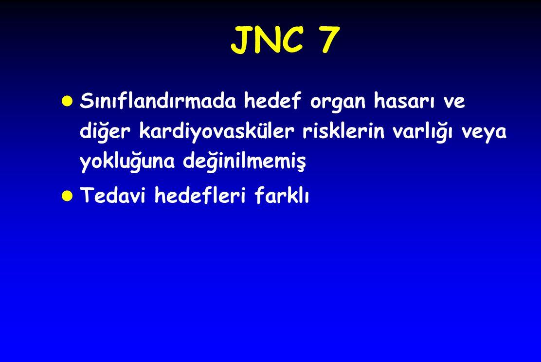 JNC 7 Sınıflandırmada hedef organ hasarı ve diğer kardiyovasküler risklerin varlığı veya yokluğuna değinilmemiş.