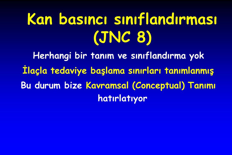 Kan basıncı sınıflandırması (JNC 8)