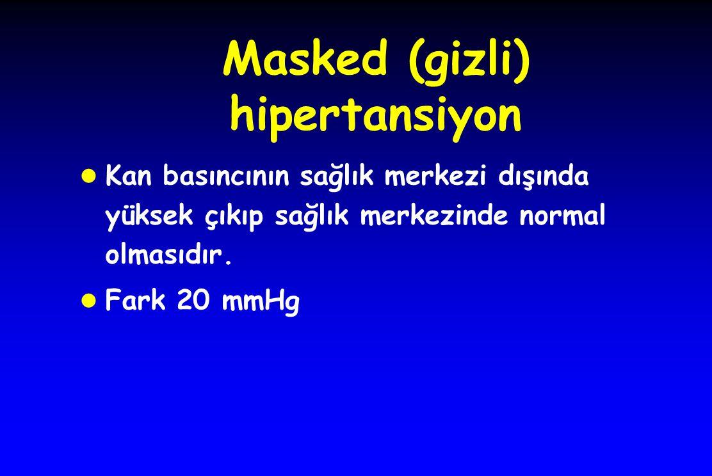 Masked (gizli) hipertansiyon