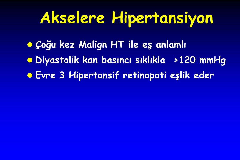 Akselere Hipertansiyon