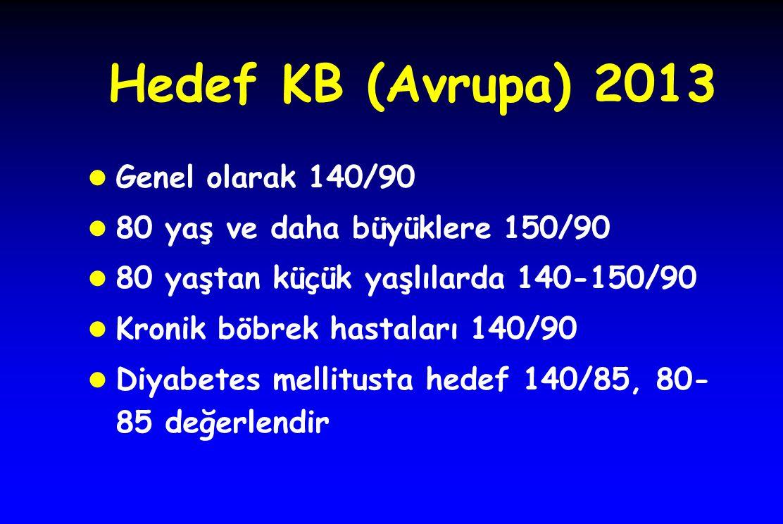 Hedef KB (Avrupa) 2013 Genel olarak 140/90