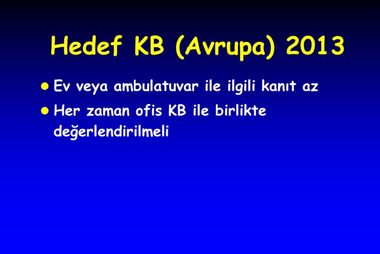 Hedef KB (Avrupa) 2013 Ev veya ambulatuvar ile ilgili kanıt az