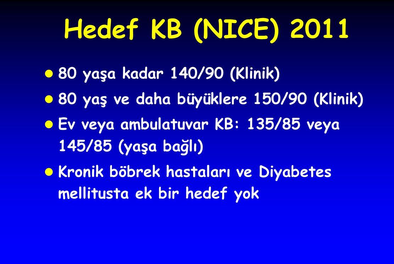 Hedef KB (NICE) 2011 80 yaşa kadar 140/90 (Klinik)
