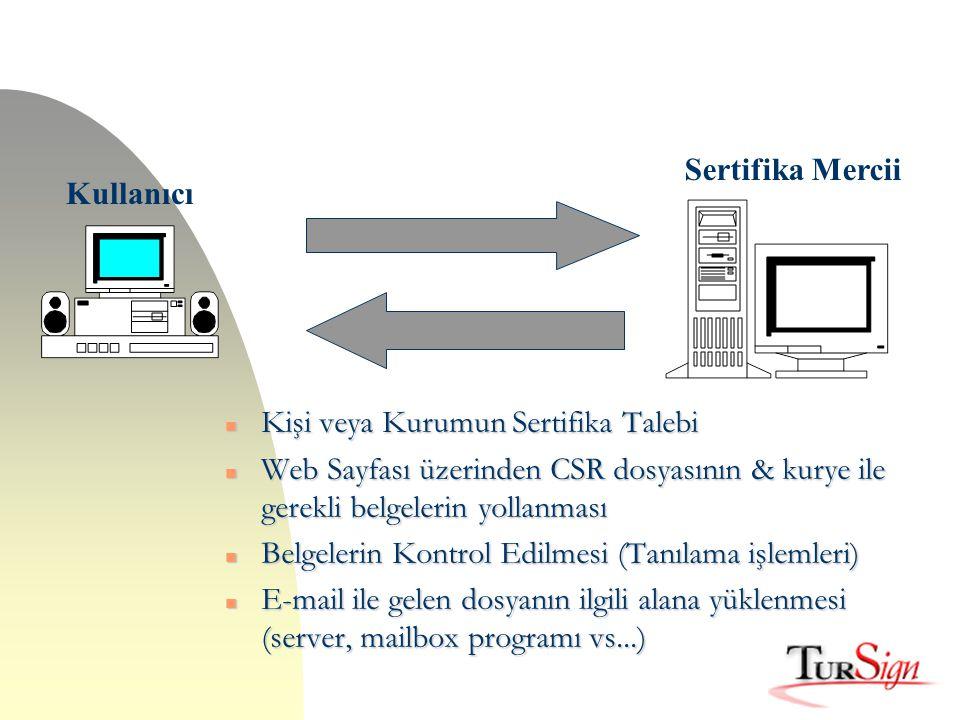 Sertifika Mercii Kullanıcı. Kişi veya Kurumun Sertifika Talebi. Web Sayfası üzerinden CSR dosyasının & kurye ile gerekli belgelerin yollanması.