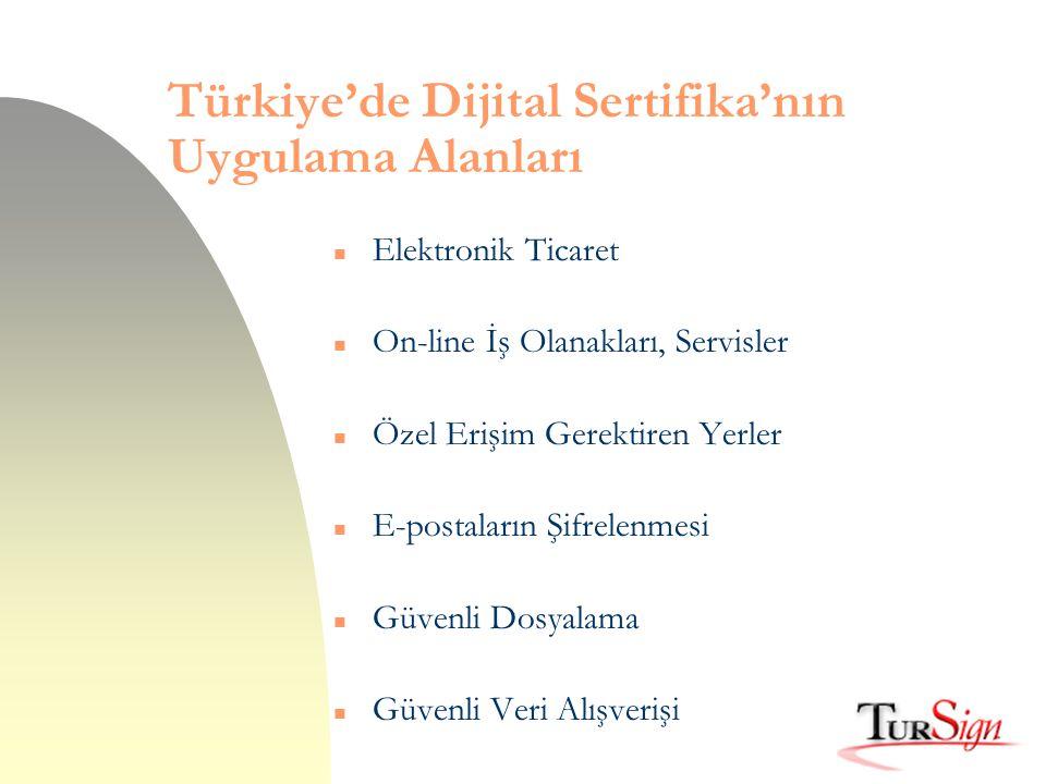 Türkiye'de Dijital Sertifika'nın Uygulama Alanları