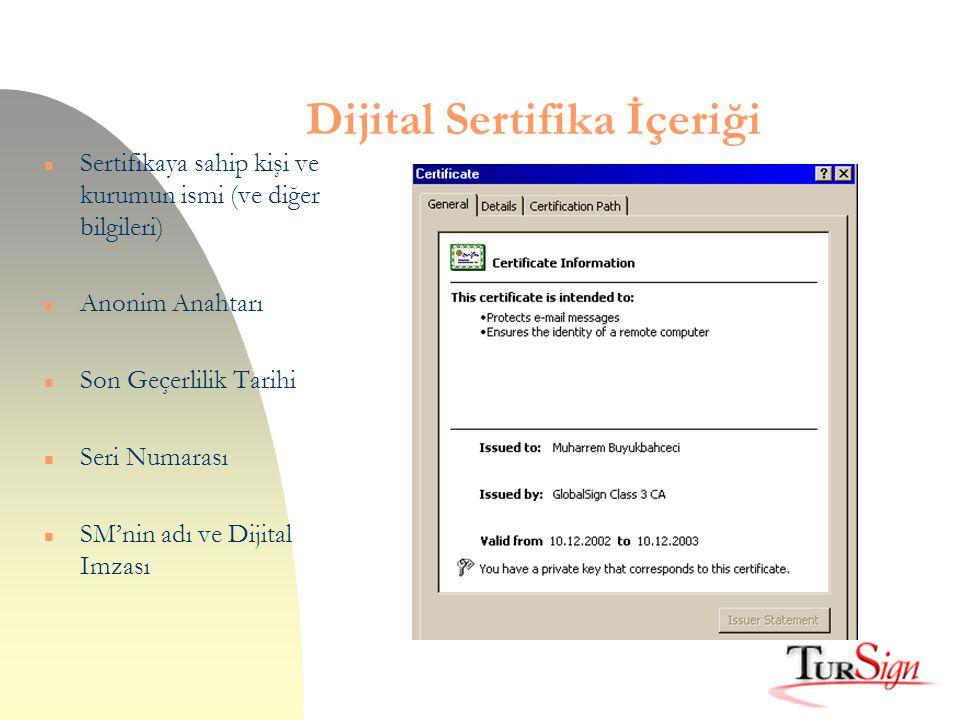 Dijital Sertifika İçeriği