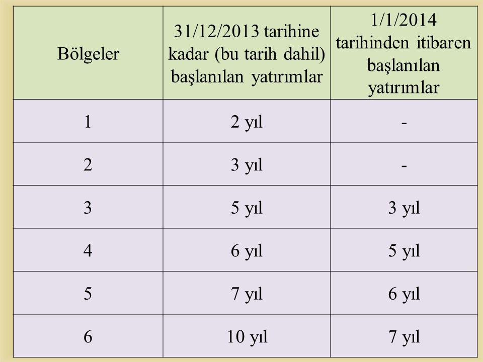 31/12/2013 tarihine kadar (bu tarih dahil) başlanılan yatırımlar