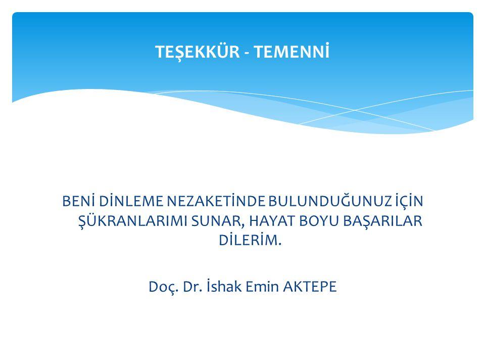 Doç. Dr. İshak Emin AKTEPE