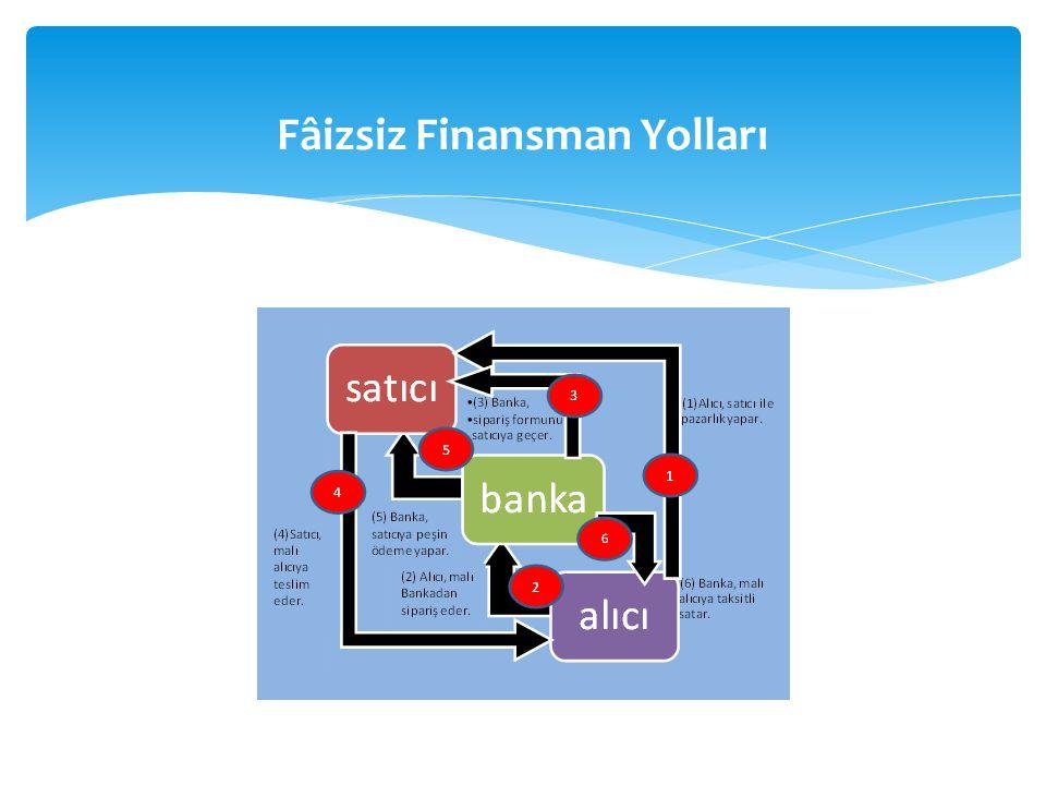 Fâizsiz Finansman Yolları