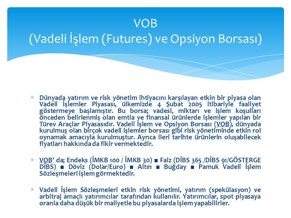VOB (Vadeli İşlem (Futures) ve Opsiyon Borsası)