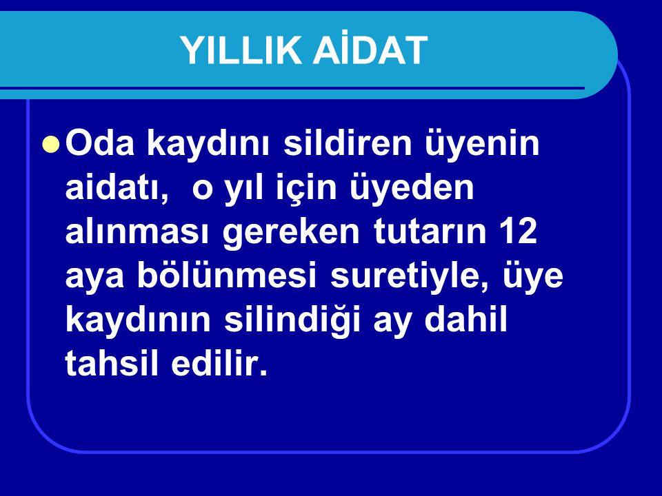 YILLIK AİDAT
