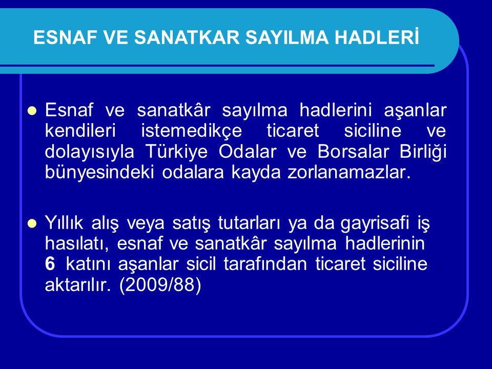 ESNAF VE SANATKAR SAYILMA HADLERİ