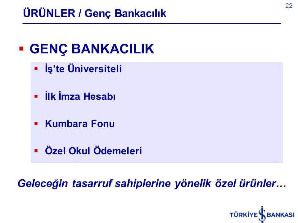 ÜRÜNLER / Genç Bankacılık