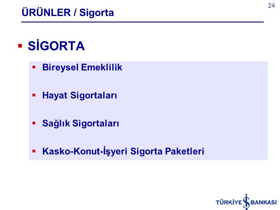 SİGORTA ÜRÜNLER / Sigorta Bireysel Emeklilik Hayat Sigortaları
